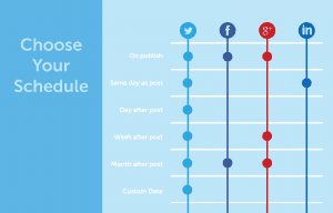 schedule your social media at the right time