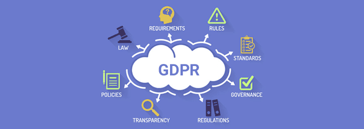 confused about gdpr